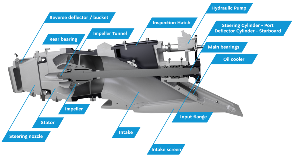 Waterjet Main Components Alamarin Jet Waterjet Propulsion And Controls Manufacturer Since 1976